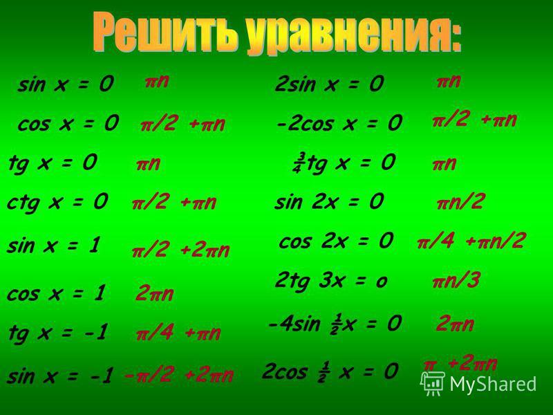 sin x = 0 tg x = 0 ctg x = 0 sin x = 1 cos x = 1 tg x = -1 sin x = -1 2sin x = 0 -2cos x = 0cos x = 0 ¾tg x = 0 sin 2x = 0 cos 2x = 0 2tg 3x = o -4sin ½x = 0 2cos ½ x = 0 πnπn π/2 +πn πnπn π/2 +2πn 2πn2πn π/4 +πn -π/2 +2πn πnπn π/2 +πn πnπn πn/2 π/4
