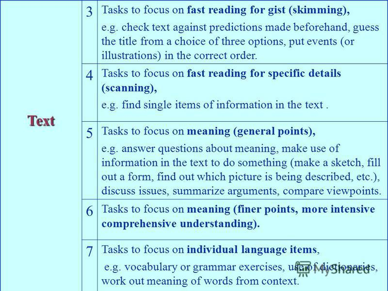 Text 3 Tasks to focus on fast reading for gist (skimming), e.g. check text against predictions made beforehand, guess the title from a choice of three options, put events (or illustrations) in the correct order. 4 Tasks to focus on fast reading for s