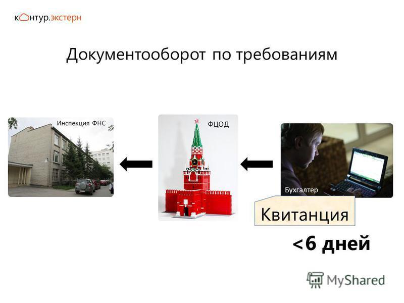 Документооборот по требованиям Инспекция ФНС Бухгалтер ФЦОД Квитанция
