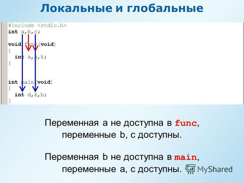 Локальные и глобальные Переменная a не доступна в func, переменные b, c доступны. Переменная b не доступна в main, переменные a, c доступны.