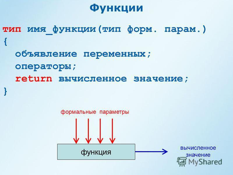 Функции тип имя_функции(тип форм. парам.) { объявление переменных; операторы; return вычисленное значение; } функция формальные параметры вычисленное значение