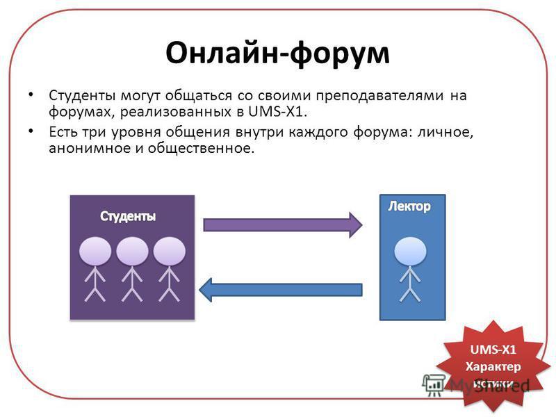 UMS-X1 Характер истики Онлайн-форум Студенты могут общаться со своими преподавателями на форумах, реализованных в UMS-X1. Есть три уровня общения внутри каждого форума: личное, анонимное и общественное.