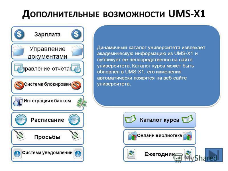Динамичный каталог университета извлекает академическую информацию из UMS-X1 и публикует ее непосредственно на сайте университета. Каталог курса может быть обновлен в UMS-X1, его изменения автоматически появятся на веб-сайте университета. Д ОПОЛНИТЕЛ