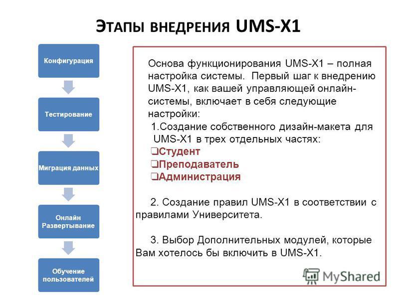 Э ТАПЫ ВНЕДРЕНИЯ UMS-X1 Конфигурация Тестирование Миграция данных Онлайн Развертывание Обучение пользователей Основа функционирования UMS-X1 – полная настройка системы. Первый шаг к внедрению UMS-X1, как вашей управляющей онлайн- системы, включает в