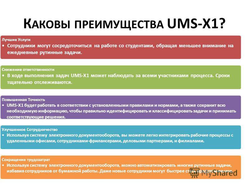 К АКОВЫ ПРЕИМУЩЕСТВА UMS-X1? Лучшие Услуги Сотрудники могут сосредоточиться на работе со студентами, обращая меньшее внимание на ежедневные рутинные задачи. Снижение ответственности В ходе выполнения задач UMS-X1 может наблюдать за всеми участниками