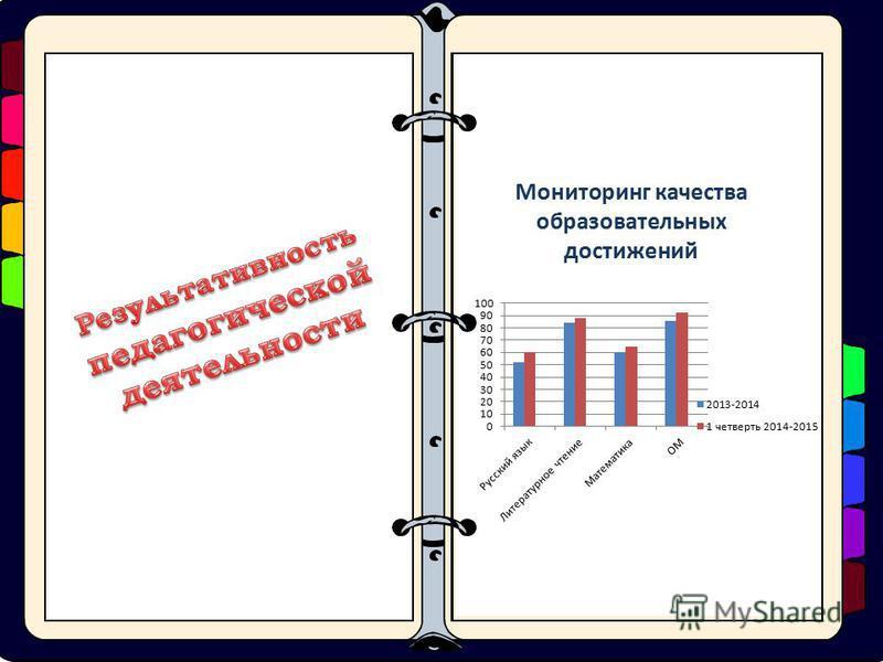 Мониторинг качества образовательных достижений