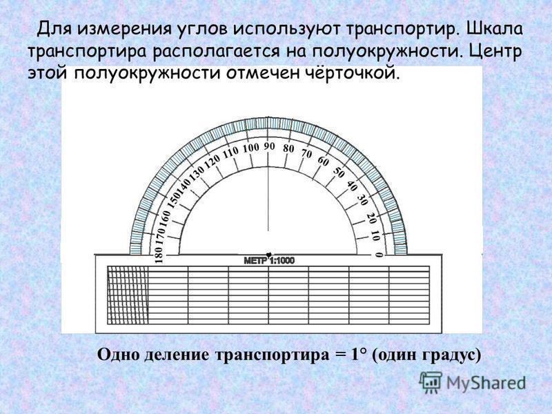 О 10 0 20 30 40 50 60 70 80 90 100 110 120 130 140 160 150 170 180 Одно деление транспортира = 1° (один градус) Для измерения углов используют транспортир. Шкала транспортира располагается на полуокружности. Центр этой полуокружности отмечен чёрточко
