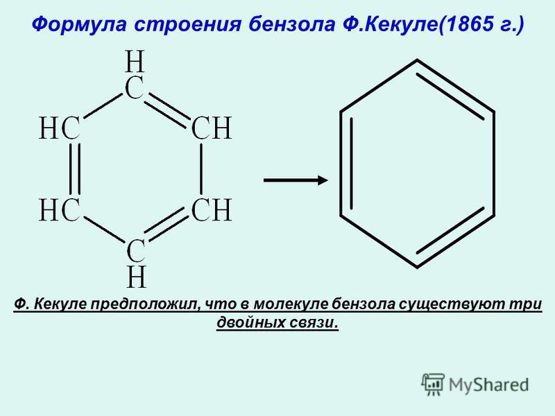 Формула строения бензола Ф.Кекуле(1865 г.) Ф. Кекуле предположил, что в молекуле бензола существуют три двойных связи.
