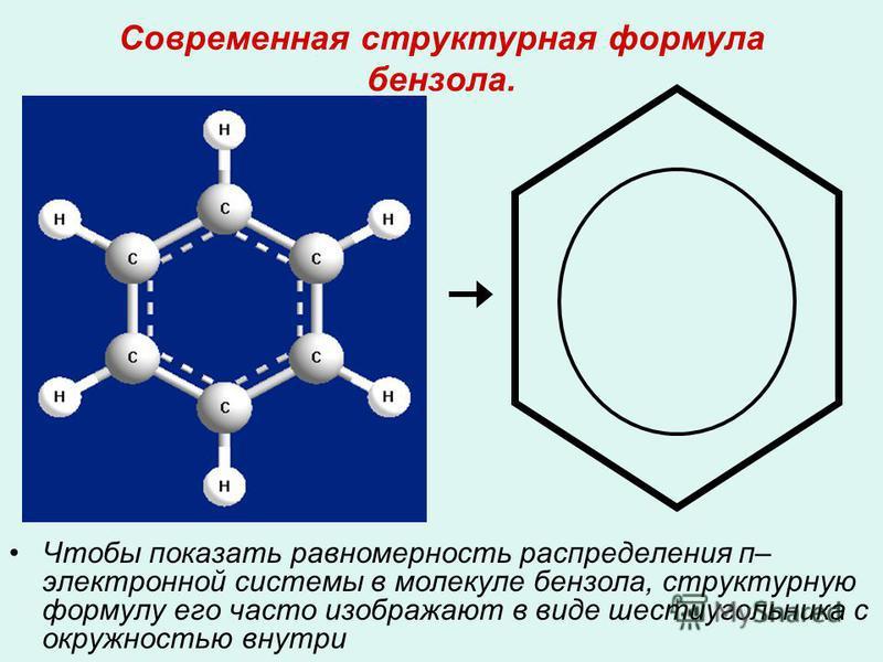 Современная структурная формула бензола. Чтобы показать равномерность распределения п– электронной системы в молекуле бензола, структурную формулу его часто изображают в виде шестиугольника с окружностью внутри