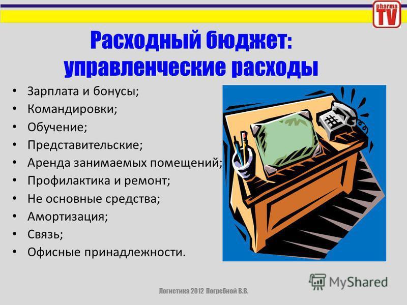 Связь расходного бюджета, структуры и мотивации контроль обязанности ответственность Мотивация Структура Расходы Логистика 2012 Погребной В.В.