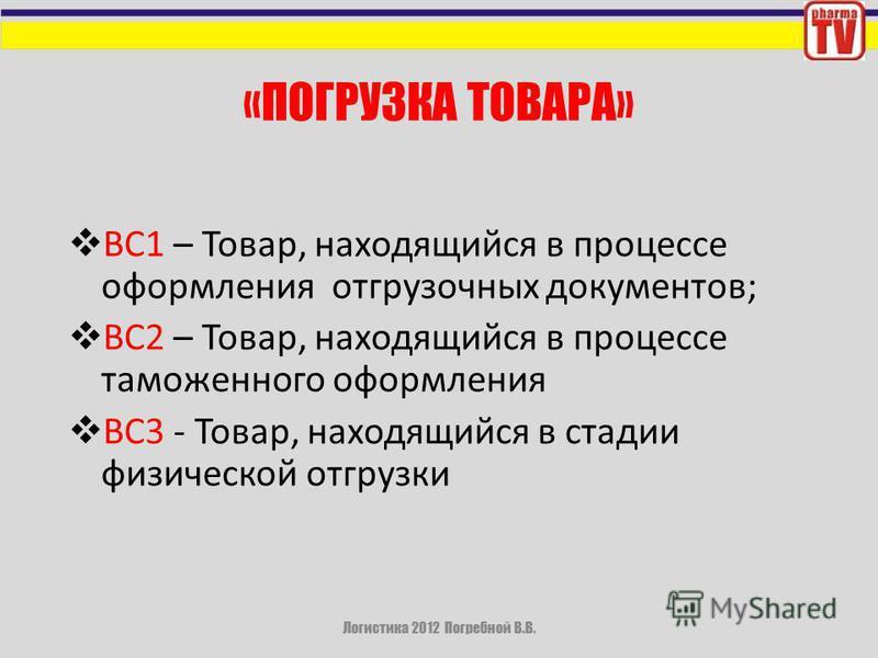 ПРИМЕР ВИРТУАЛЬНЫХ СКЛАДОВ: для входящих потоков Логистика 2012 Погребной В.В.