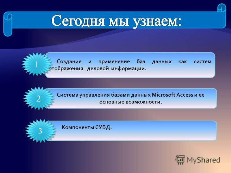 Создание и применение баз данных как систем отображения деловой информации. Система управления базами данных Mіcrosoft Access и ее основные возможности. 1 1 2 2 Компоненты СУБД. 3 3