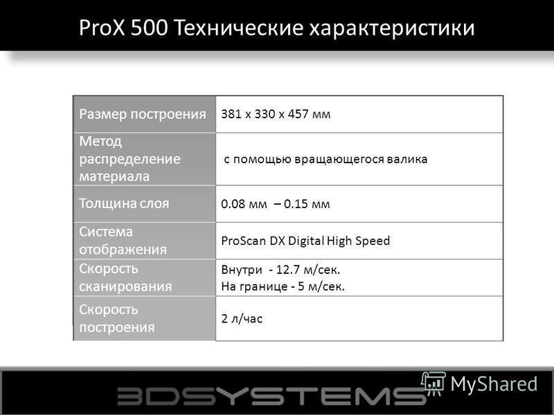 ProX 500 Технические характеристики 15 Размер построения 381 x 330 x 457 мм Метод распределение материала с помощью вращающегося валика Толщина слоя 0.08 мм – 0.15 мм Система отображения ProScan DX Digital High Speed Скорость сканирования Внутри - 12