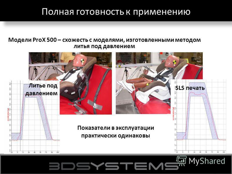 Полная готовность к применению Модели ProX 500 – схожесть с моделями, изготовленными методом литья под давлением SLS печать Показатели в эксплуатации практически одинаковы