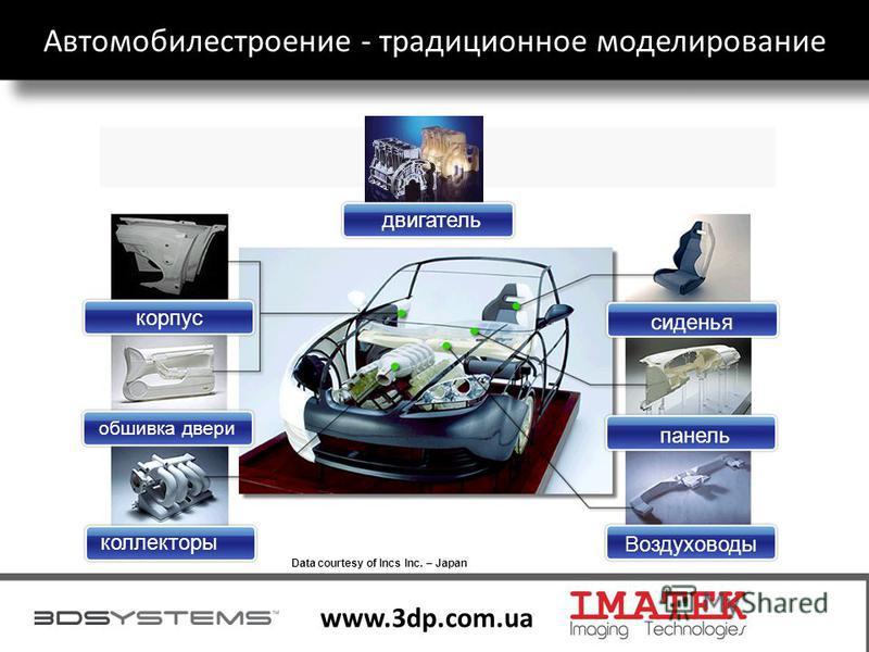 29 www.3dp.com.ua Автомобилестроение - традиционное моделирование корпус обшивка двери коллекторы Воздуховоды панель сиденья двигатель Data courtesy of Incs Inc. – Japan