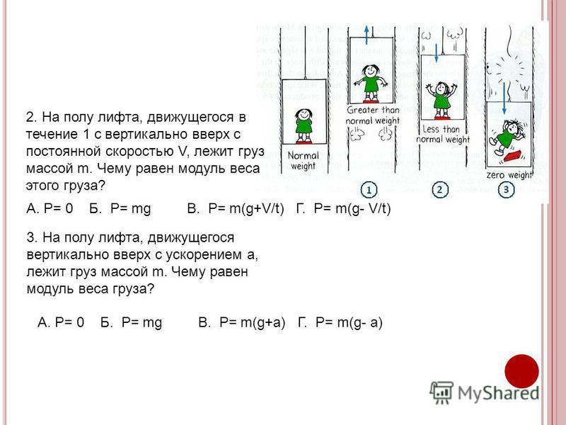 2. На полу лифта, движущегося в течение 1 с вертикально вверх с постоянной скоростью V, лежит груз массой m. Чему равен модуль веса этого груза? 3. На полу лифта, движущегося вертикально вверх с ускорением а, лежит груз массой m. Чему равен модуль ве