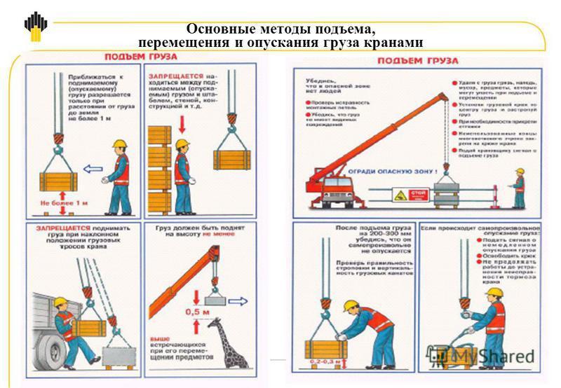 Основные методы подъема, перемещения и опускания груза кранами