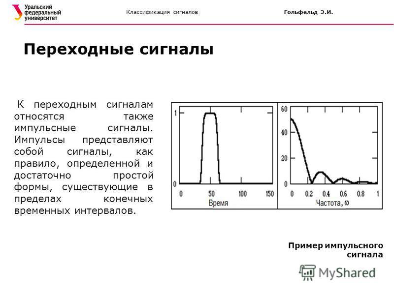 Классификация сигналов Гольфельд Э.И. К переходным сигналам относятся также импульсные сигналы. Импульсы представляют собой сигналы, как правило, определенной и достаточно простой формы, существующие в пределах конечных временных интервалов. Переходн