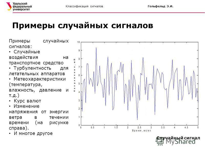 Классификация сигналов Гольфельд Э.И. Примеры случайных сигналов: Случайные воздействия на транспортное средство Турбулентность для летательных аппаратов Метеохарактеристики (температура, влажность, давление и т.д.) Курс валют Изменение напряжения от