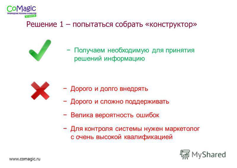 www.comagic.ru Решение 1 – попытаться собрать «конструктор» Дорого и долго внедрять Получаем необходимую для принятия решений информацию Дорого и сложно поддерживать Для контроля системы нужен маркетолог с очень высокой квалификацией Велика вероятнос