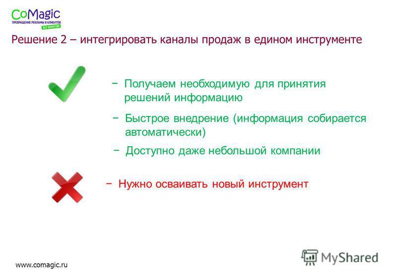 www.comagic.ru Нужно осваивать новый инструмент Получаем необходимую для принятия решений информацию Быстрое внедрение (информация собирается автоматически) Доступно даже небольшой компании Решение 2 – интегрировать каналы продаж в едином инструменте