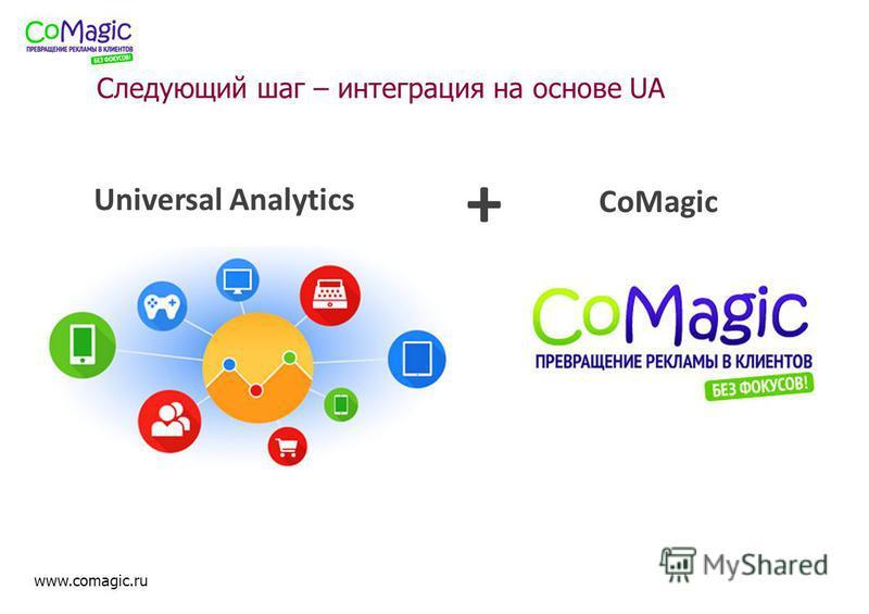 www.comagic.ru Следующий шаг – интеграция на основе UA Universal Analytics + CoMagic