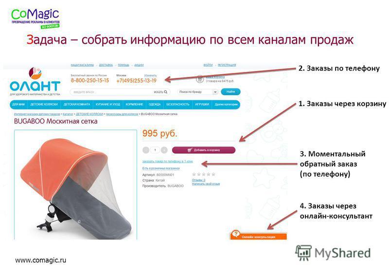 www.comagic.ru Задача – собрать информацию по всем каналам продаж 1. Заказы через корзину 2. Заказы по телефону 3. Моментальный обратный заказ (по телефону) 4. Заказы через онлайн-консультант