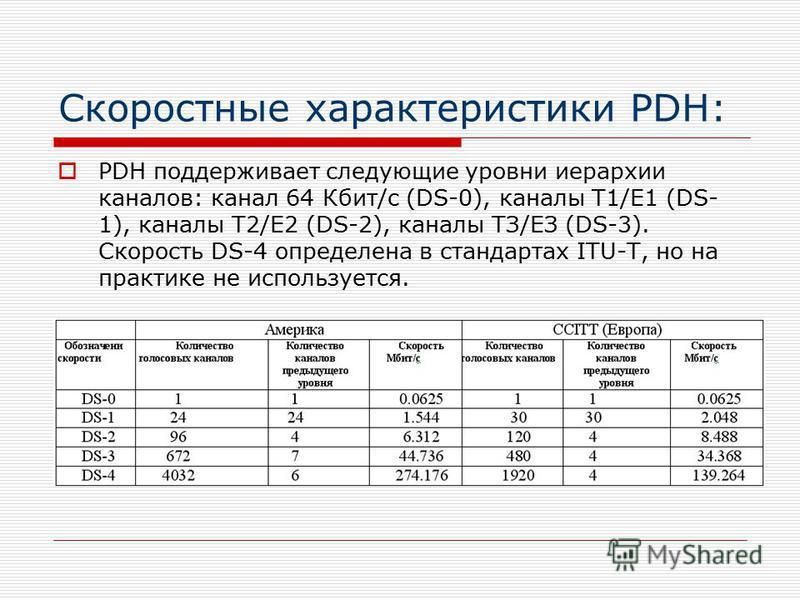 Скоростные характеристики PDH: PDH поддерживает следующие уровни иерархии каналов: канал 64 Кбит/с (DS-0), каналы Т1/Е1 (DS- 1), каналы Т2/Е2 (DS-2), каналы ТЗ/ЕЗ (DS-3). Скорость DS-4 определена в стандартах ITU-T, но на практике не используется.