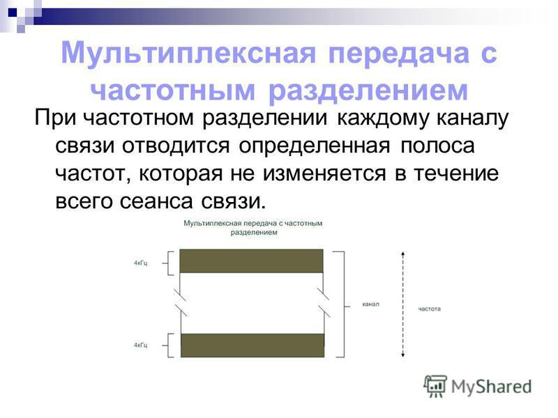 Мультиплексная передача с частотным разделением При частотном разделении каждому каналу связи отводится определенная полоса частот, которая не изменяется в течение всего сеанса связи.