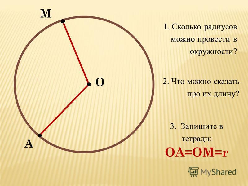 О М А 1. Сколько радиусов можно провести в окружности? 2. Что можно сказать про их длину? 3. Запишите в тетради: ОА=ОМ=r.