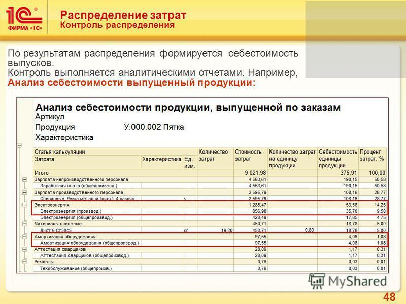 48 Распределение затрат Контроль распределения По результатам распределения формируется себестоимость выпусков. Контроль выполняется аналитическими отчетами. Например, Анализ себестоимости выпущенный продукции: