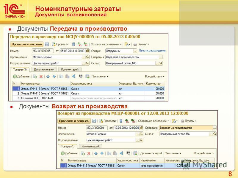 8 Номенклатурные затраты Документы возникновения Документы Передача в производство Документы Возврат из производства