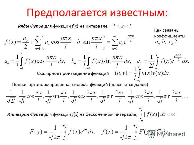 Предполагается известным: Ряды Фурье для функции f(x) на интервале Интеграл Фурье для функции f(x) на бесконечном интервале, Как связаны коэффициенты Полная ортонормированная система функций (поясняется далее) Скалярное произведение функций