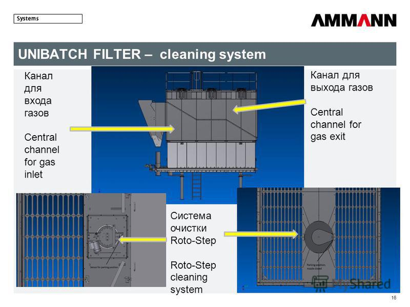 16 UNIBATCH FILTER – cleaning system Канал для входа газов Central channel for gas inlet Канал для выхода газов Central channel for gas exit Система очистки Roto-Step Roto-Step cleaning system