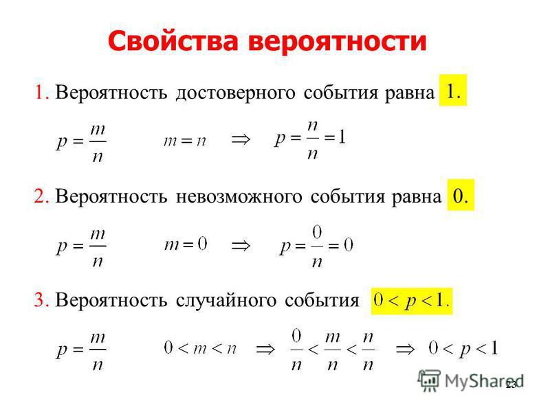 23 Свойства вероятности 1. Вероятность достоверного события равна 1. 2. Вероятность невозможного события равна 0. 3. Вероятность случайного события