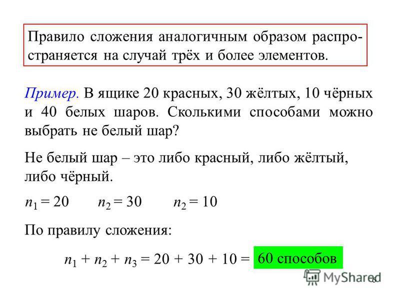 6 Правило сложения аналогичным образом распространяется на случай трёх и более элементов. Пример. В ящике 20 красных, 30 жёлтых, 10 чёрных и 40 белых шаров. Сколькими способами можно выбрать не белый шар? Не белый шар – это либо красный, либо жёлтый,