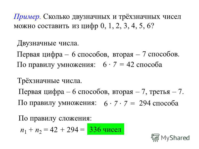 7 Пример. Сколько двузначных и трёхзначных чисел можно составить из цифр 0, 1, 2, 3, 4, 5, 6? Двузначные числа. Первая цифра – 6 способов, вторая – 7 способов. По правилу умножения: 6 7 = 42 способа Трёхзначные числа. Первая цифра – 6 способов, втора