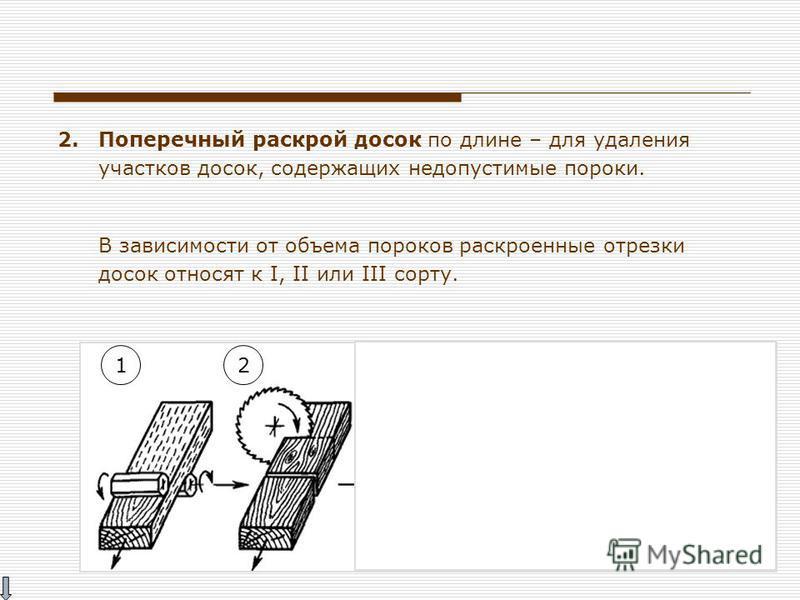 2. Поперечный раскрой досок по длине – для удаления участков досок, содержащих недопустимые пороки. В зависимости от объема пороков раскроенные отрезки досок относят к I, II или III сорту. 12345