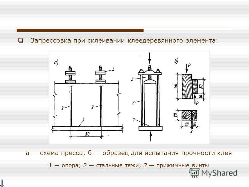 Запрессовка при склеивании клее деревянного элемента: а схема пресса; б образец для испытания прочности клея 1 опора; 2 стальные тяжи; 3 прижимные винты