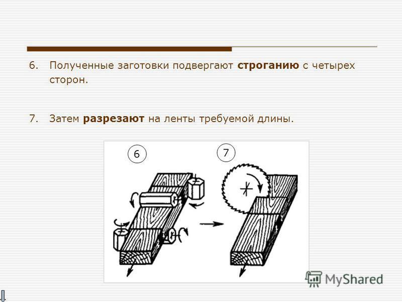 6. Полученные заготовки подвергают строганию с четырех сторон. 7. Затем разрезают на ленты требуемой длины. 6 7