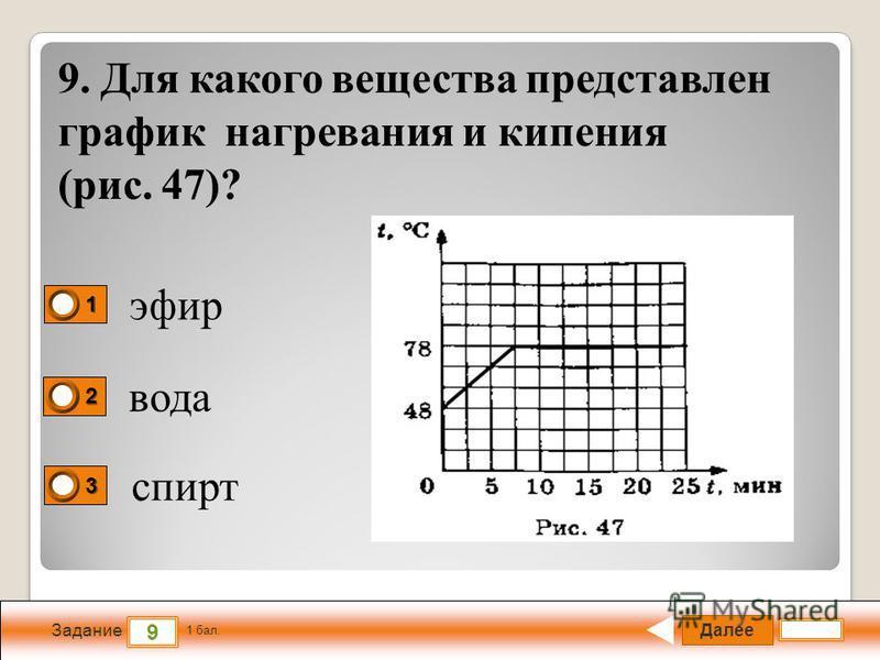 Далее 9 Задание 1 бал. 1111 2222 3333 9. Для какого вещества представлен график нагревания и кипения (рис. 47)? эфир вода спирт