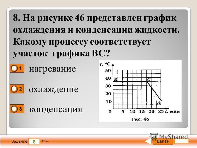 Далее 8 Задание 1 бал. 1111 2222 3333 8. На рисунке 46 представлен график охлаждения и конденсации жидкости. Какому процессу соответствует участок графика ВС? нагревание охлаждение конденсация