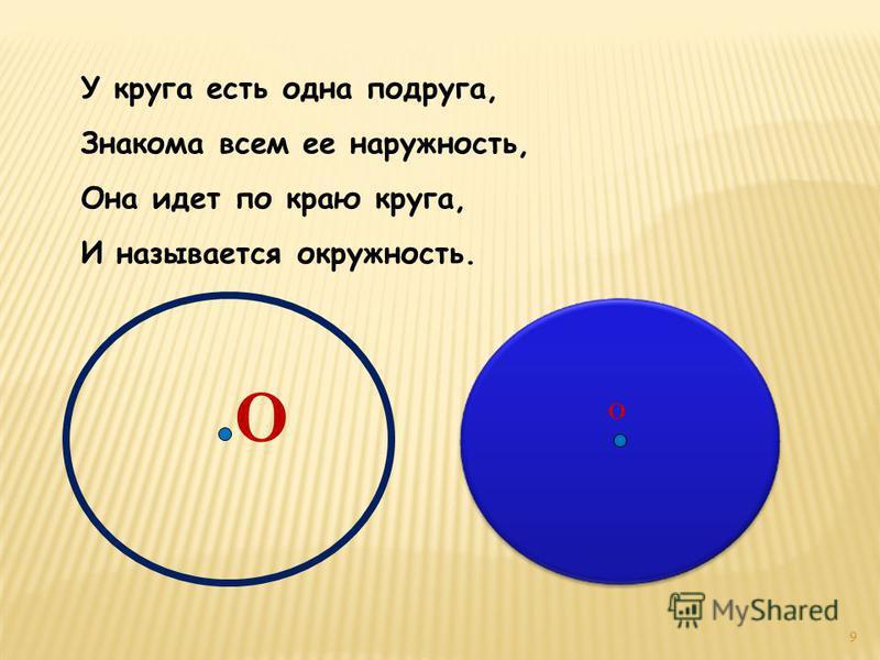 У круга есть одна подруга, Знакома всем ее наружность, Она идет по краю круга, И называется окружность. О 9 О