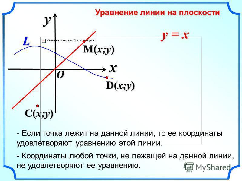x y O C(x;y) y = x Уравнение линии на плоскости M(x;y) L D(x;y) - Если точка лежит на данной линии, то ее координаты удовлетворяют уравнению этой линии. - Координаты любой точки, не лежащей на данной линии, не удовлетворяют ее уравнению.