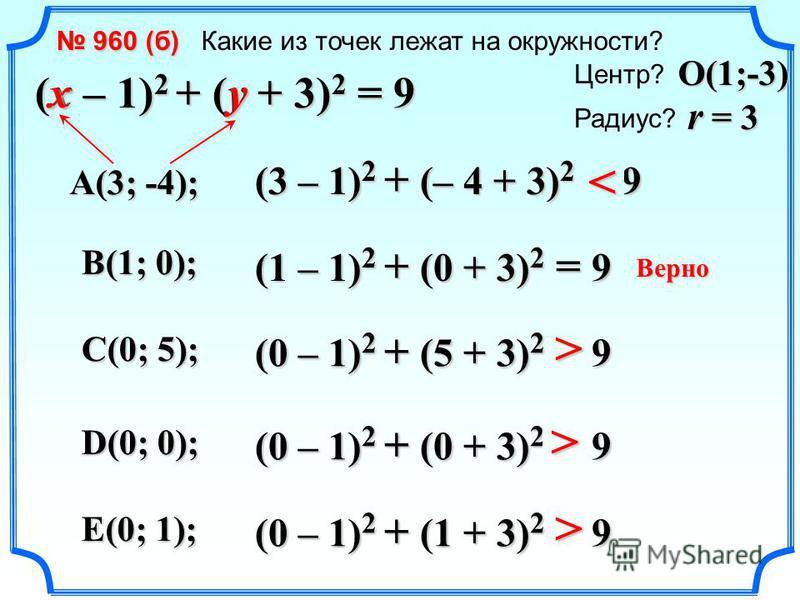 (x – 1) 2 + (y + 3) 2 = 9 960 (б) 960 (б) Какие из точек лежат на окружности? y A(3; -4); Центр? Радиус? O(1;-3) r = 3 B(1; 0); C(0; 5); D(0; 0); E(0; 1); (3 – 1) 2 + (– 4 + 3) 2 = 9 Верно < (1 – 1) 2 + (0 + 3) 2 = 9 (0 – 1) 2 + (5 + 3) 2 = 9 > (0 –