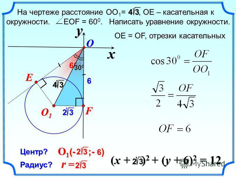 600600600600 Центр?Радиус? x y O1O1O1O1 O E 4 3 30 0 F 2 3 r =r =r =r = O 1 (- ;- 6 ) 2 3 На чертеже расстояние ОО 1 =, ОЕ – касательная к окружности. EOF = 60 0. Написать уравнение окружности. 4 3 ОЕ = ОF, отрезки касательных (x + ) 2 + (y + 6) 2 =