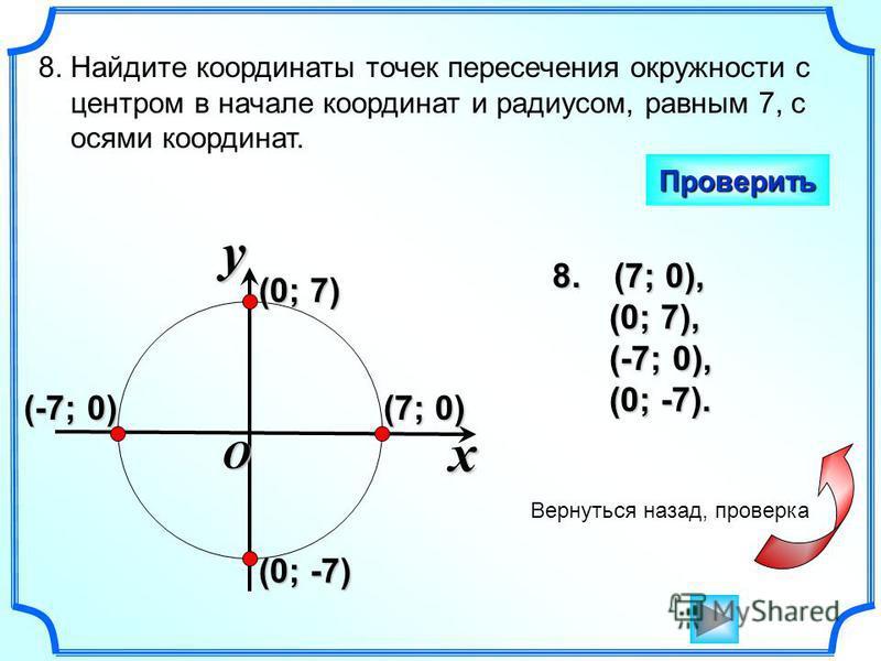 8. (7; 0), (0; 7), (0; 7), (-7; 0), (-7; 0), (0; -7). (0; -7). xyO (0; -7) (0; 7) (7; 0) (-7; 0) 8. Найдите координаты точек пересечения окружности с центром в начале координат и радиусом, равным 7, с осями координат. Проверить Вернуться назад, прове