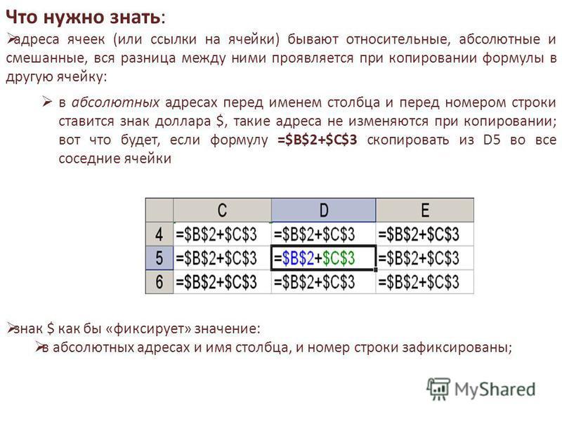 Что нужно знать: адреса ячеек (или ссылки на ячейки) бывают относительные, абсолютные и смешанные, вся разница между ними проявляется при копировании формулы в другую ячейку: в абсолютных адресах перед именем столбца и перед номером строки ставится з