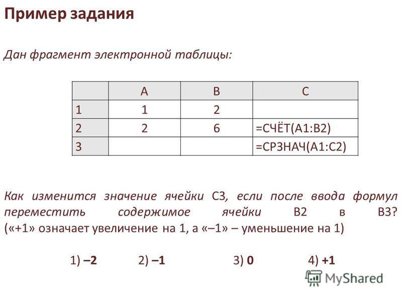 АВС 112 226=СЧЁТ(A1:B2) 3=СРЗНАЧ(A1:C2) Как изменится значение ячейки С3, если после ввода формул переместить содержимое ячейки В2 в В3? («+1» означает увеличение на 1, а «–1» – уменьшение на 1) 1) –22) –13) 04) +1 Пример задания Дан фрагмент электро