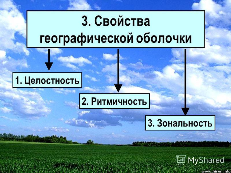 3. Свойства географической оболочки 1. Целостность 2. Ритмичность 3. Зональность